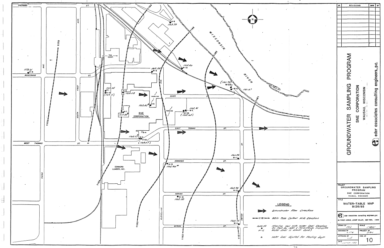eders groundwater direction diagram