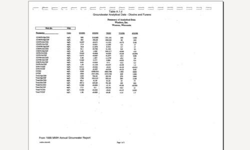 dioxin groundwater analytical data 1992 to 1998 from dnr wauleco files